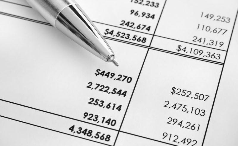 Income Statements: Definition, Key Terms and Usage