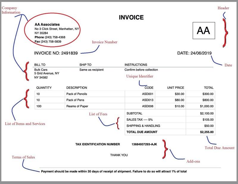 Main Invoice Fields