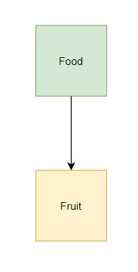 Python Classes Explained