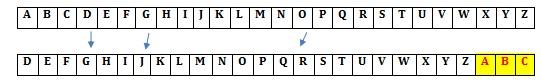 Cipher Decrypt