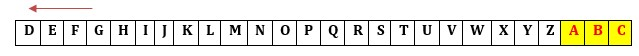 Cipher Tutorial