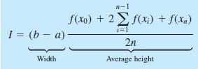 Trapezoidal Rule Multiple Application