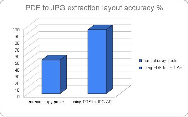 Extract PDF to JPG
