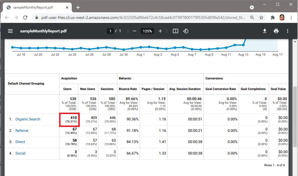 Sample Analytics Report
